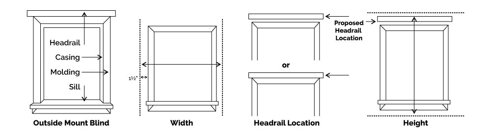 Diagram about how to measure blinds for an outside mount